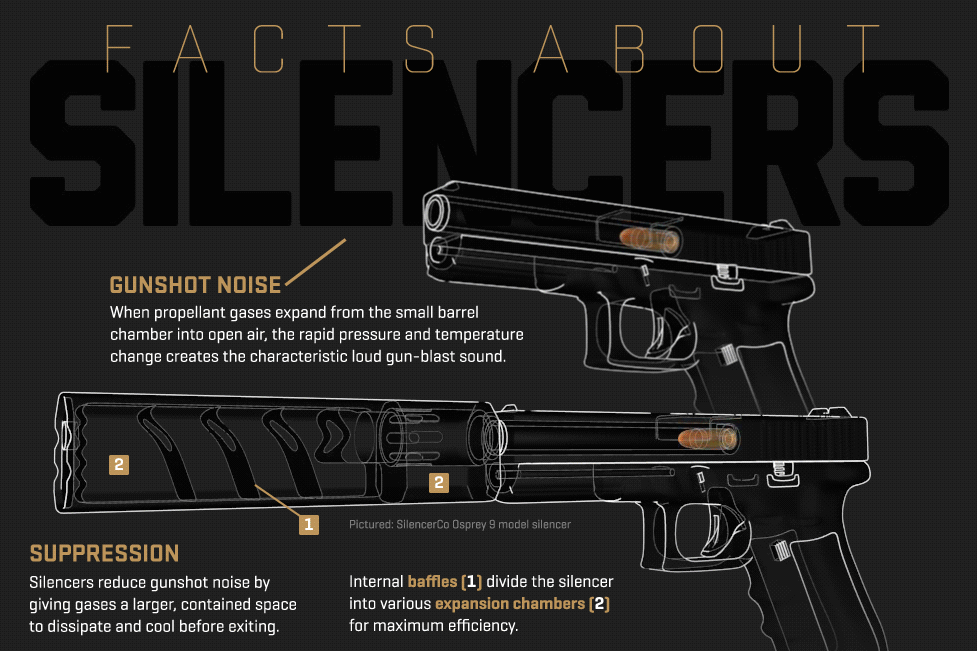 how-do-silencers-work-crop